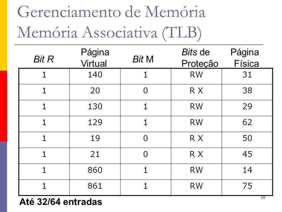 18 Gerenciamento de Memória Memória Associativa (TLB) 11401RW31 1200R X38 11301RW29 11291RW62 1190R X50 1210R X45 18601RW14 18611RW75 Bit R Página Virtual Bit M Página Física Bits de Proteção Até 32/64 entradas