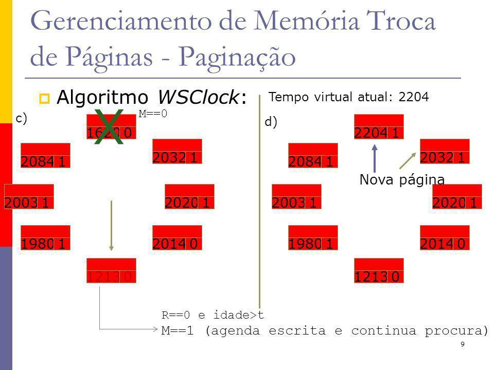 9 Gerenciamento de Memória Troca de Páginas - Paginação Algoritmo WSClock: Tempo virtual atual: 2204 20031 20841 16200 20321 19801 12130 20140 20201 c) 20841 22041 20321 20031 19801 12130 20140 20201 d) Nova página R==0 e idade>t M==1 (agenda escrita e continua procura) M==0 X