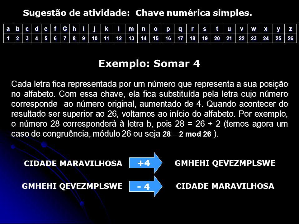 abcdefGhijklmnopqrstuvwxyz 1234567891011121314151617181920212223242526 Sugestão de atividade: Chave numérica simples. Exemplo: Somar 4 Cada letra fica