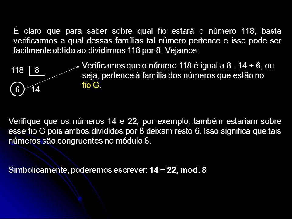 Exemplo 2: Aritmética do relógio Trata-se de um caso de congruência, módulo 12 (nos relógios analógicos, é claro).
