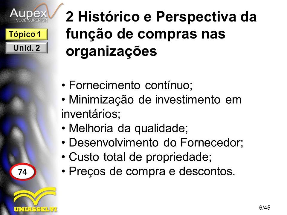 2 Histórico e Perspectiva da função de compras nas organizações Fornecimento contínuo; Minimização de investimento em inventários; Melhoria da qualida