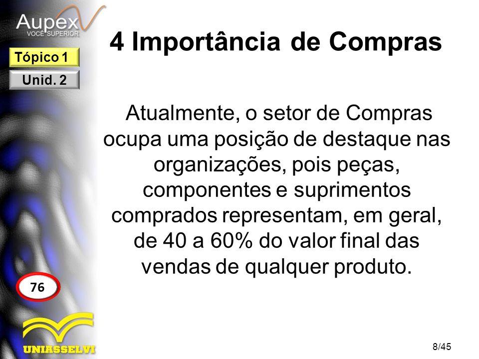 4 Importância de Compras Atualmente, o setor de Compras ocupa uma posição de destaque nas organizações, pois peças, componentes e suprimentos comprado