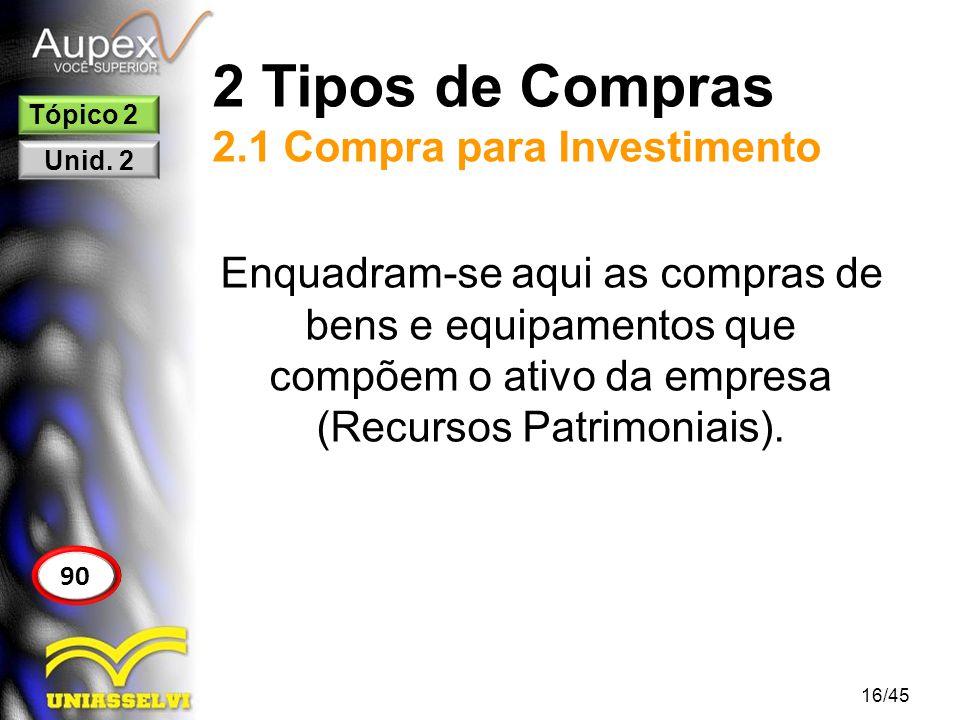 2 Tipos de Compras 2.1 Compra para Investimento 16/45 90 Tópico 2 Unid. 2 Enquadram-se aqui as compras de bens e equipamentos que compõem o ativo da e