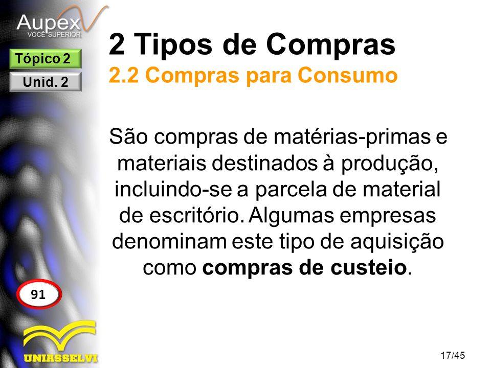 2 Tipos de Compras 2.2 Compras para Consumo 17/45 91 Tópico 2 Unid. 2 São compras de matérias-primas e materiais destinados à produção, incluindo-se a