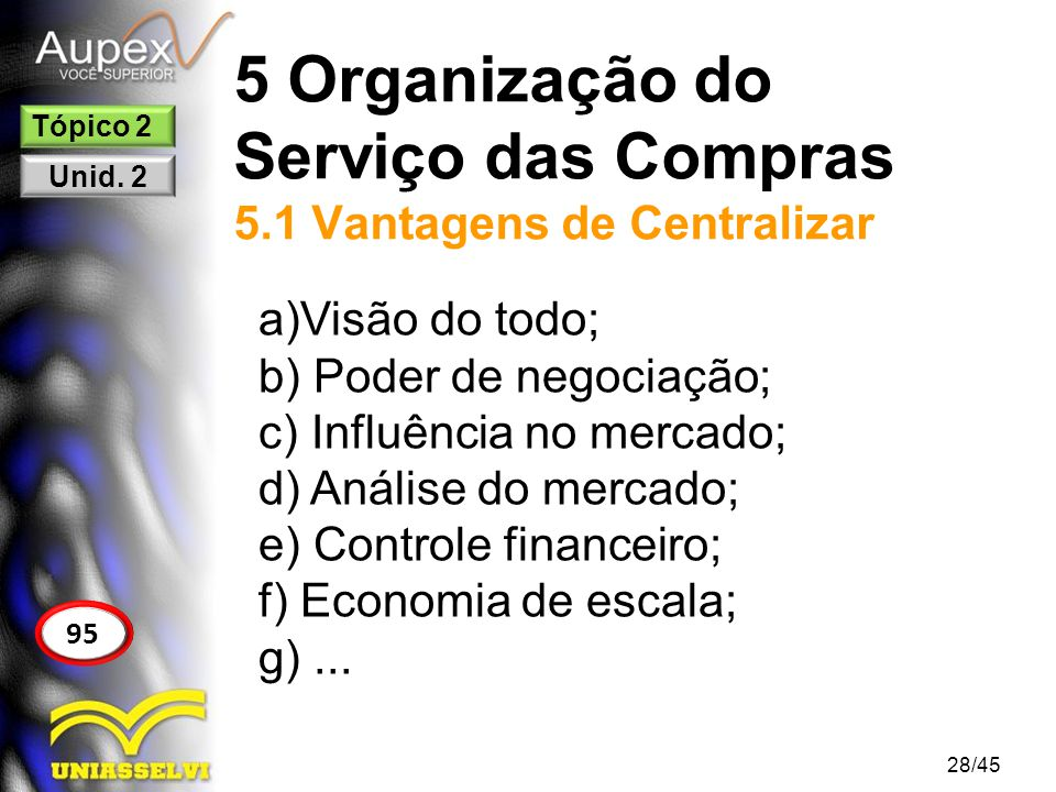 5 Organização do Serviço das Compras 5.1 Vantagens de Centralizar 28/45 95 Tópico 2 Unid. 2 a)Visão do todo; b) Poder de negociação; c) Influência no