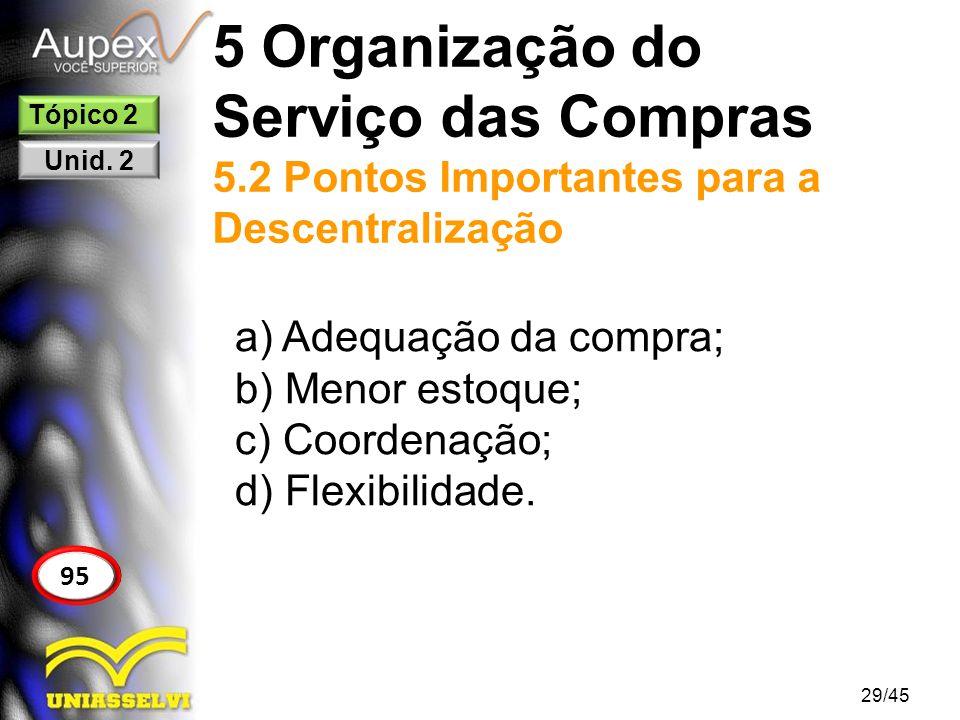 5 Organização do Serviço das Compras 5.2 Pontos Importantes para a Descentralização 29/45 95 Tópico 2 Unid. 2 a) Adequação da compra; b) Menor estoque