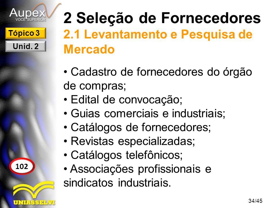 2 Seleção de Fornecedores 2.1 Levantamento e Pesquisa de Mercado Cadastro de fornecedores do órgão de compras; Edital de convocação; Guias comerciais