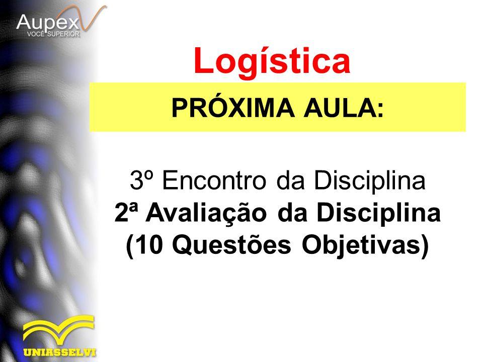 PRÓXIMA AULA: Logística 3º Encontro da Disciplina 2ª Avaliação da Disciplina (10 Questões Objetivas)