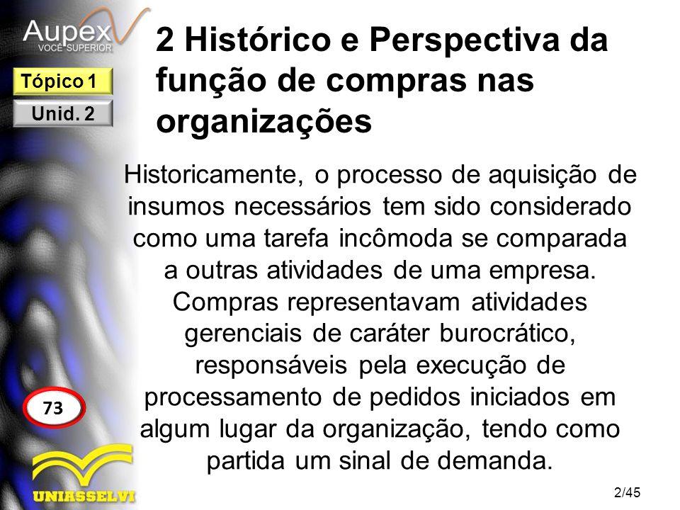 2 Histórico e Perspectiva da função de compras nas organizações Historicamente, o processo de aquisição de insumos necessários tem sido considerado co