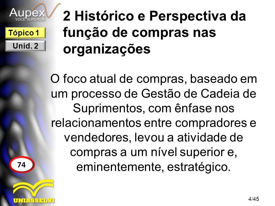 2 Histórico e Perspectiva da função de compras nas organizações O foco atual de compras, baseado em um processo de Gestão de Cadeia de Suprimentos, co