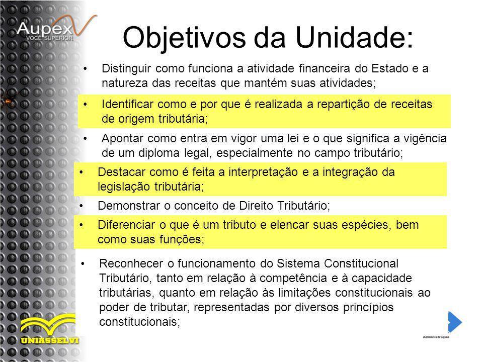 4 Repartição das Receitas Públicas RECEITA PÚBLICA 10/39 Tópico 1 Unid.