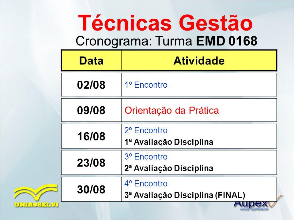 Cronograma: Turma EMD 0168 Técnicas Gestão DataAtividade 16/08 2º Encontro 1ª Avaliação Disciplina 02/08 1º Encontro 23/08 3º Encontro 2ª Avaliação Di