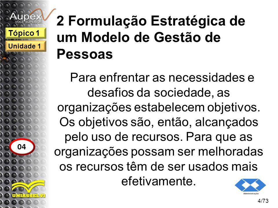 2 Formulação Estratégica de um Modelo de Gestão de Pessoas Para enfrentar as necessidades e desafios da sociedade, as organizações estabelecem objetiv
