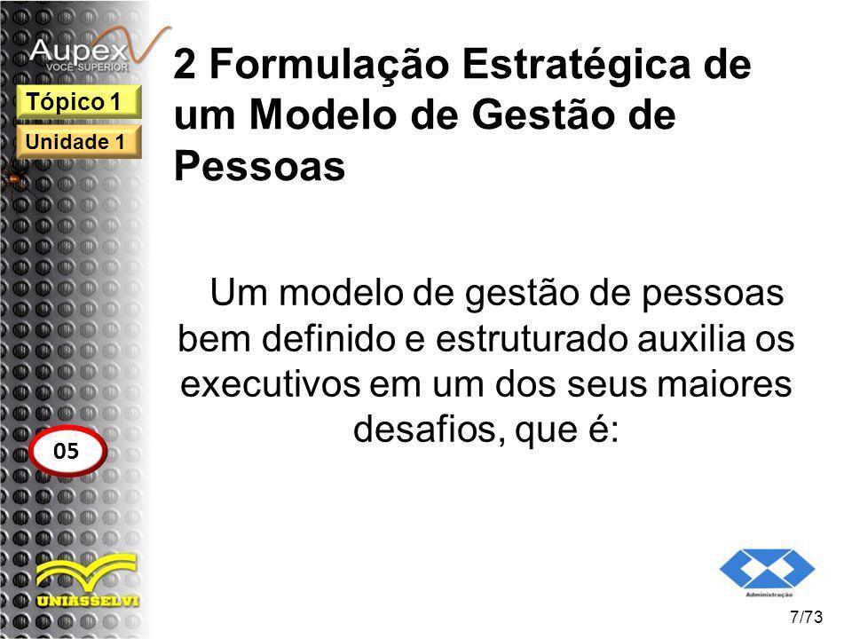 2 Formulação Estratégica de um Modelo de Gestão de Pessoas Um modelo de gestão de pessoas bem definido e estruturado auxilia os executivos em um dos s