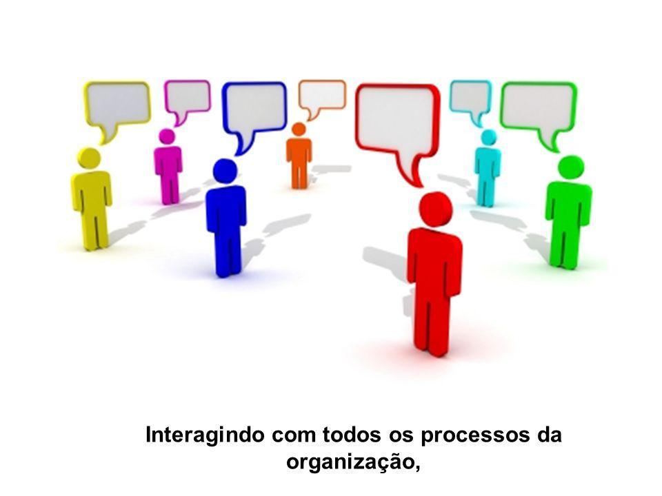Interagindo com todos os processos da organização,