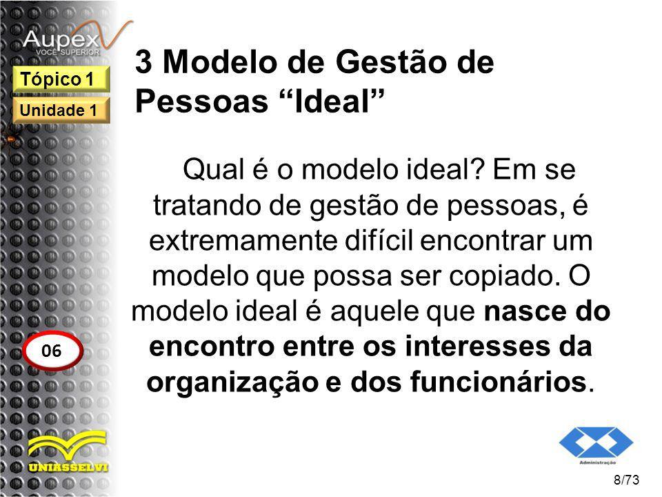 3 Modelo de Gestão de Pessoas Ideal Qual é o modelo ideal? Em se tratando de gestão de pessoas, é extremamente difícil encontrar um modelo que possa s