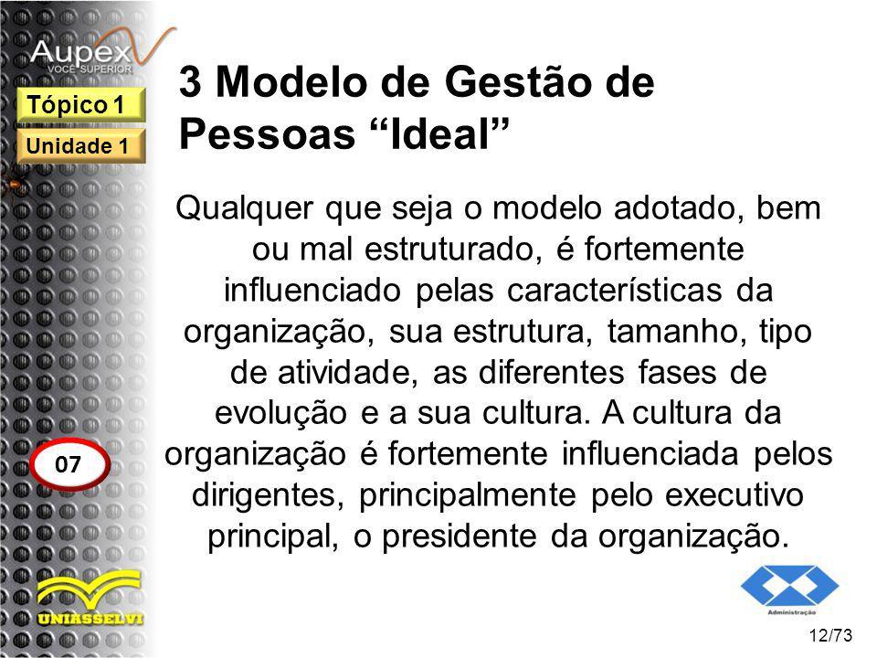 3 Modelo de Gestão de Pessoas Ideal Qualquer que seja o modelo adotado, bem ou mal estruturado, é fortemente influenciado pelas características da org