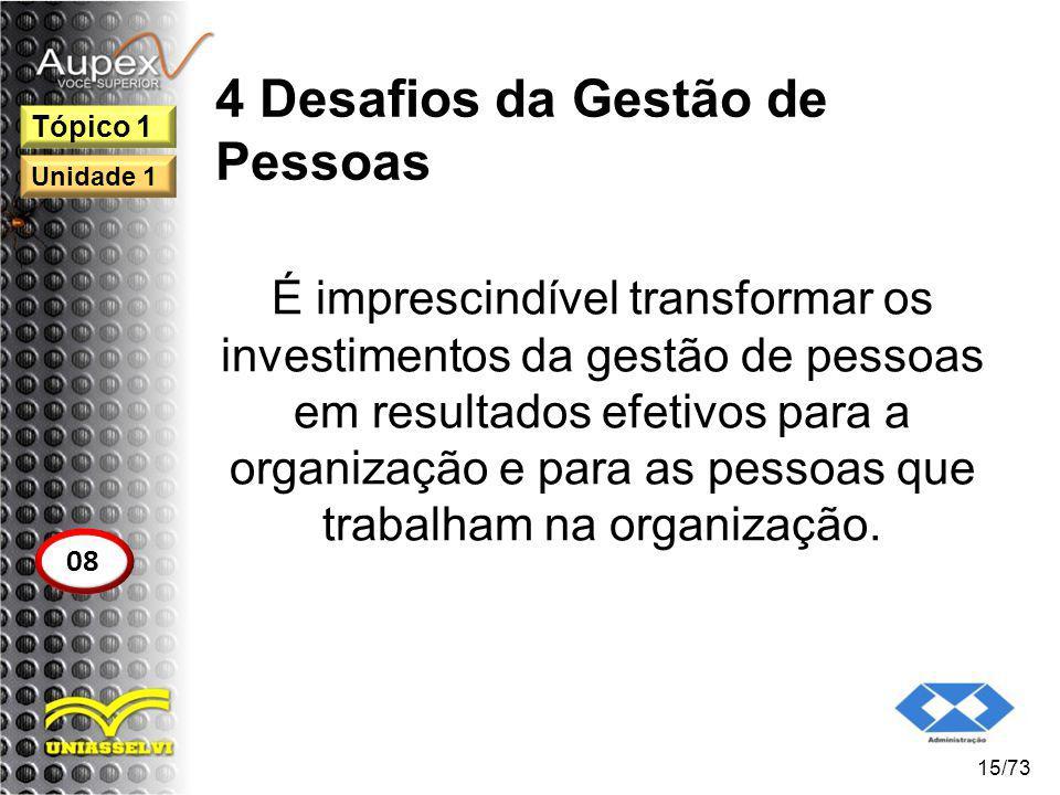 4 Desafios da Gestão de Pessoas É imprescindível transformar os investimentos da gestão de pessoas em resultados efetivos para a organização e para as