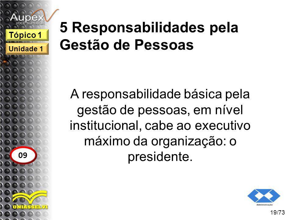 5 Responsabilidades pela Gestão de Pessoas A responsabilidade básica pela gestão de pessoas, em nível institucional, cabe ao executivo máximo da organ