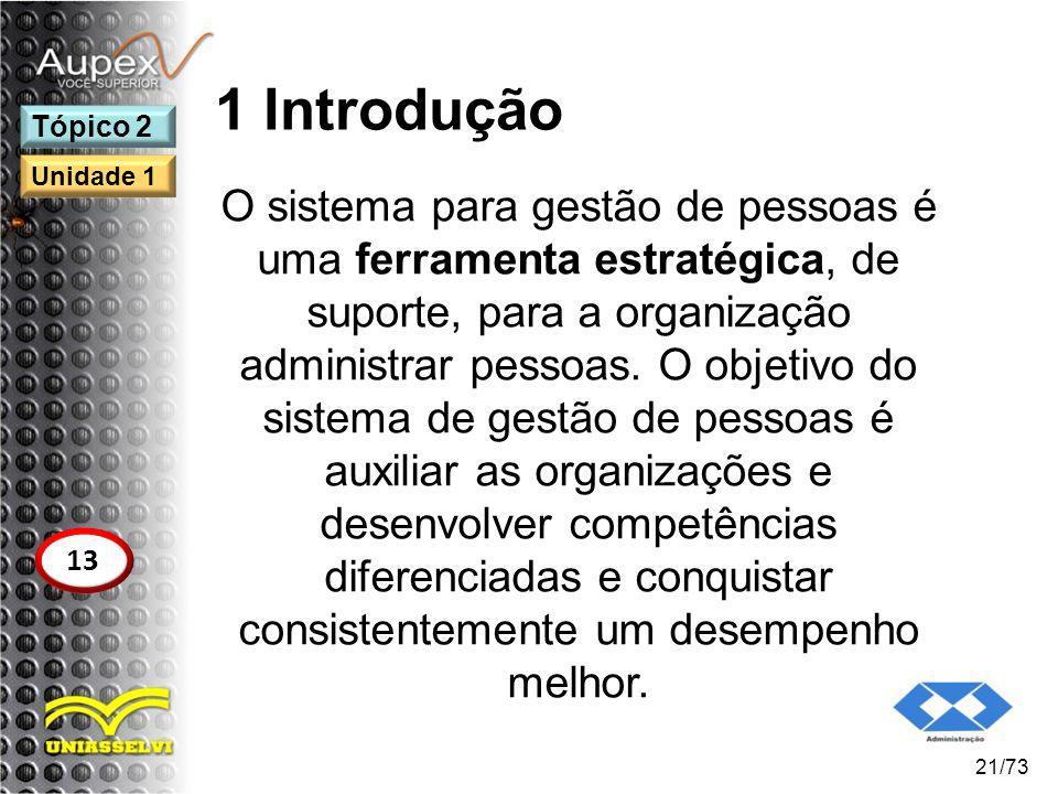 1 Introdução O sistema para gestão de pessoas é uma ferramenta estratégica, de suporte, para a organização administrar pessoas. O objetivo do sistema