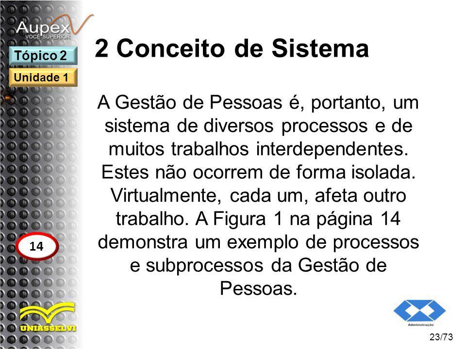2 Conceito de Sistema A Gestão de Pessoas é, portanto, um sistema de diversos processos e de muitos trabalhos interdependentes. Estes não ocorrem de f