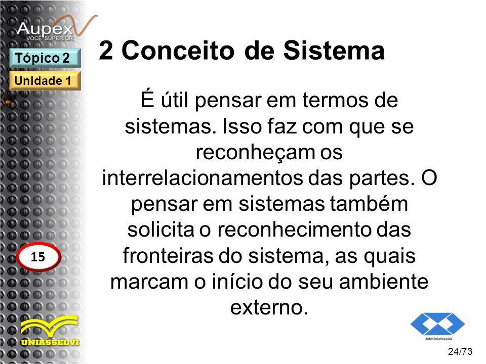 2 Conceito de Sistema É útil pensar em termos de sistemas. Isso faz com que se reconheçam os interrelacionamentos das partes. O pensar em sistemas tam