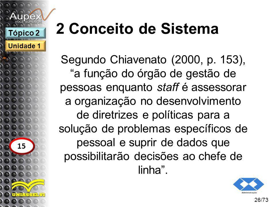 2 Conceito de Sistema Segundo Chiavenato (2000, p. 153), a função do órgão de gestão de pessoas enquanto staff é assessorar a organização no desenvolv