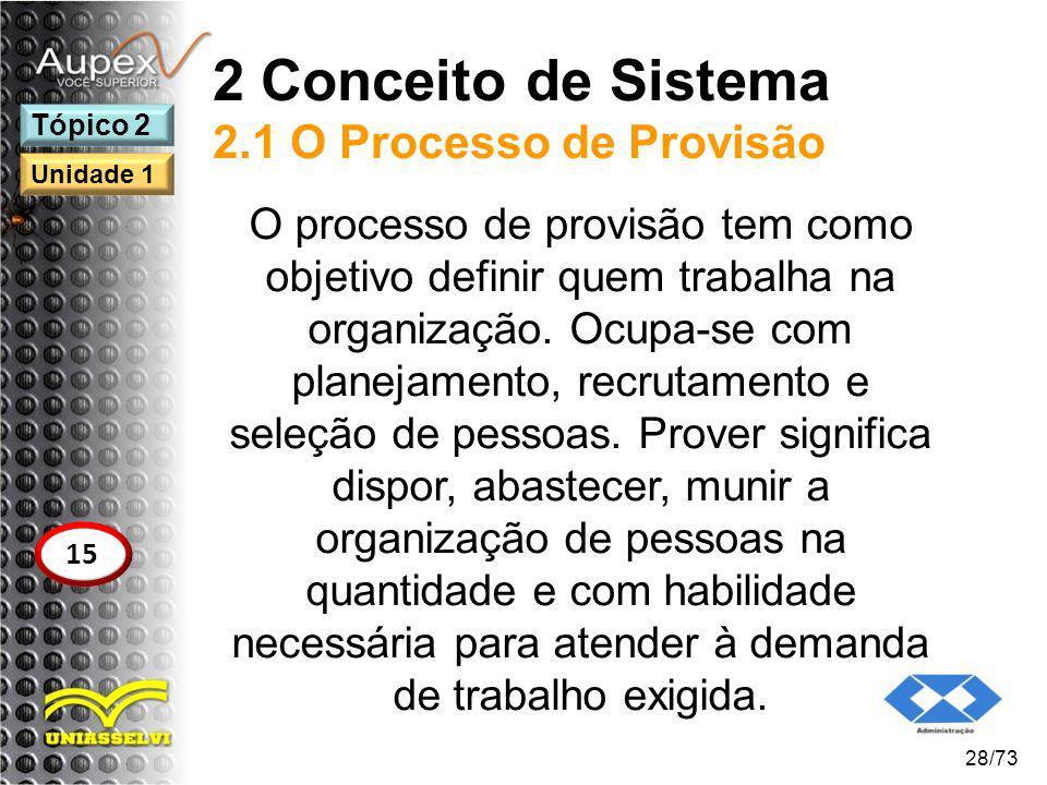 2 Conceito de Sistema 2.1 O Processo de Provisão O processo de provisão tem como objetivo definir quem trabalha na organização. Ocupa-se com planejame