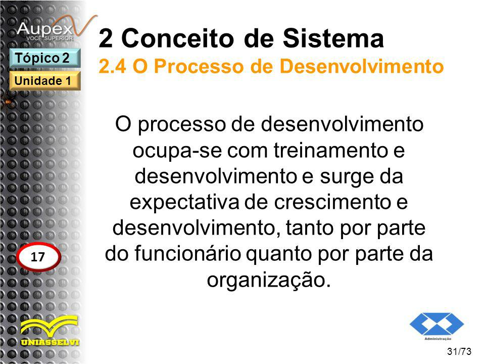 2 Conceito de Sistema 2.4 O Processo de Desenvolvimento O processo de desenvolvimento ocupa-se com treinamento e desenvolvimento e surge da expectativ