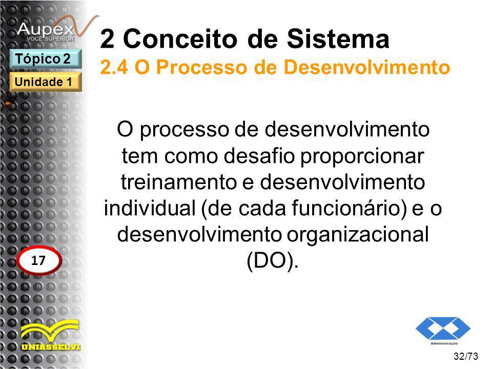 2 Conceito de Sistema 2.4 O Processo de Desenvolvimento O processo de desenvolvimento tem como desafio proporcionar treinamento e desenvolvimento indi