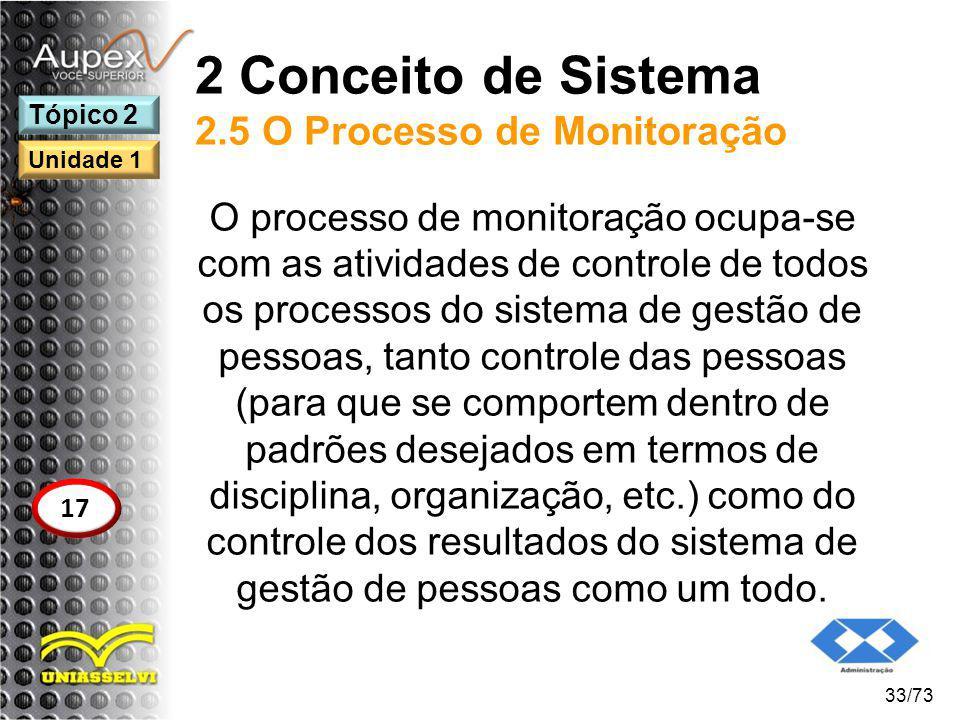 2 Conceito de Sistema 2.5 O Processo de Monitoração O processo de monitoração ocupa-se com as atividades de controle de todos os processos do sistema