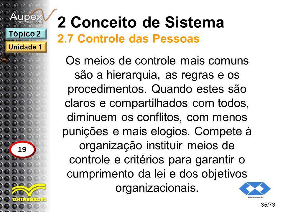 2 Conceito de Sistema 2.7 Controle das Pessoas Os meios de controle mais comuns são a hierarquia, as regras e os procedimentos. Quando estes são claro