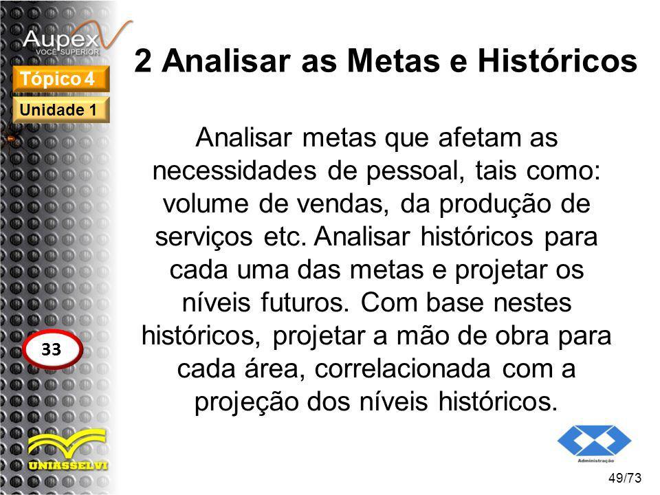2 Analisar as Metas e Históricos Analisar metas que afetam as necessidades de pessoal, tais como: volume de vendas, da produção de serviços etc. Anali