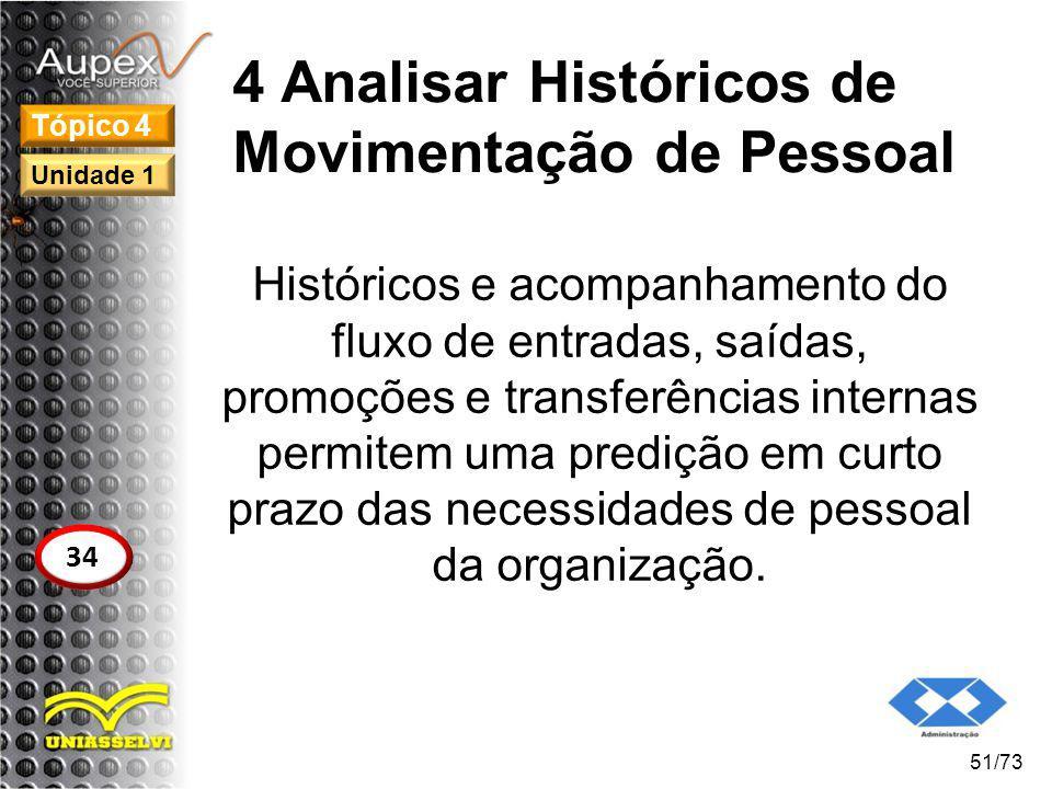4 Analisar Históricos de Movimentação de Pessoal Históricos e acompanhamento do fluxo de entradas, saídas, promoções e transferências internas permite