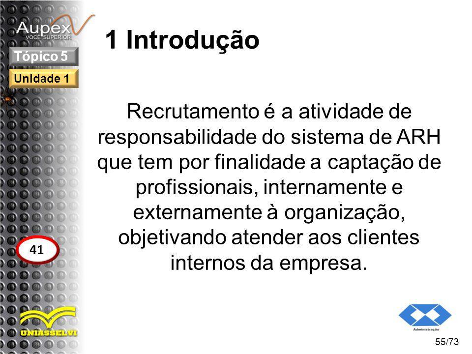 1 Introdução Recrutamento é a atividade de responsabilidade do sistema de ARH que tem por finalidade a captação de profissionais, internamente e exter