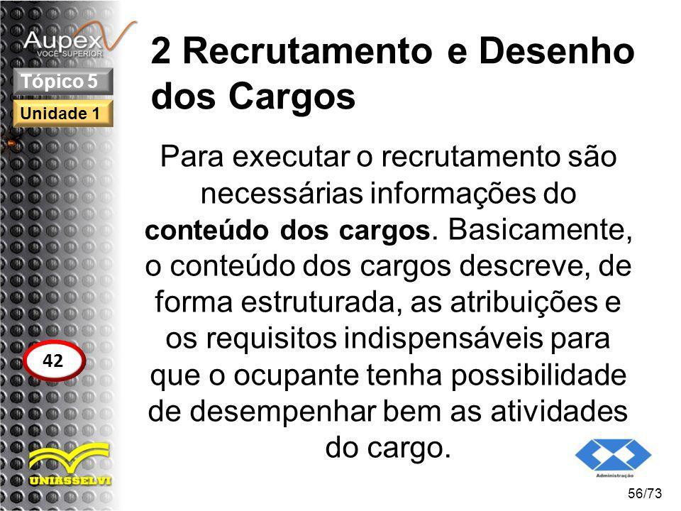 2 Recrutamento e Desenho dos Cargos Para executar o recrutamento são necessárias informações do conteúdo dos cargos. Basicamente, o conteúdo dos cargo