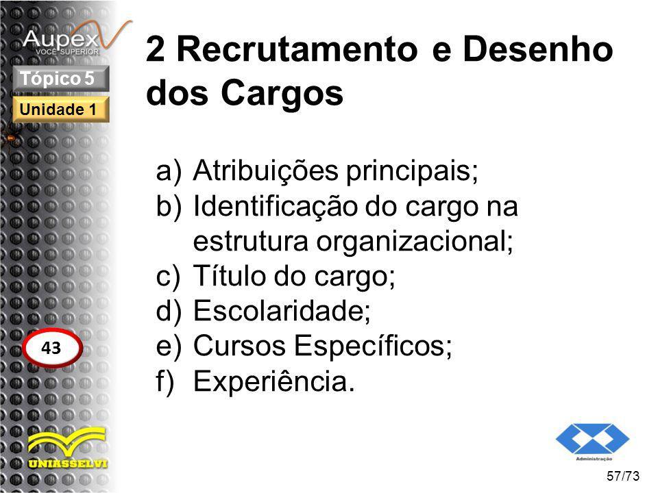 2 Recrutamento e Desenho dos Cargos a)Atribuições principais; b)Identificação do cargo na estrutura organizacional; c)Título do cargo; d)Escolaridade;