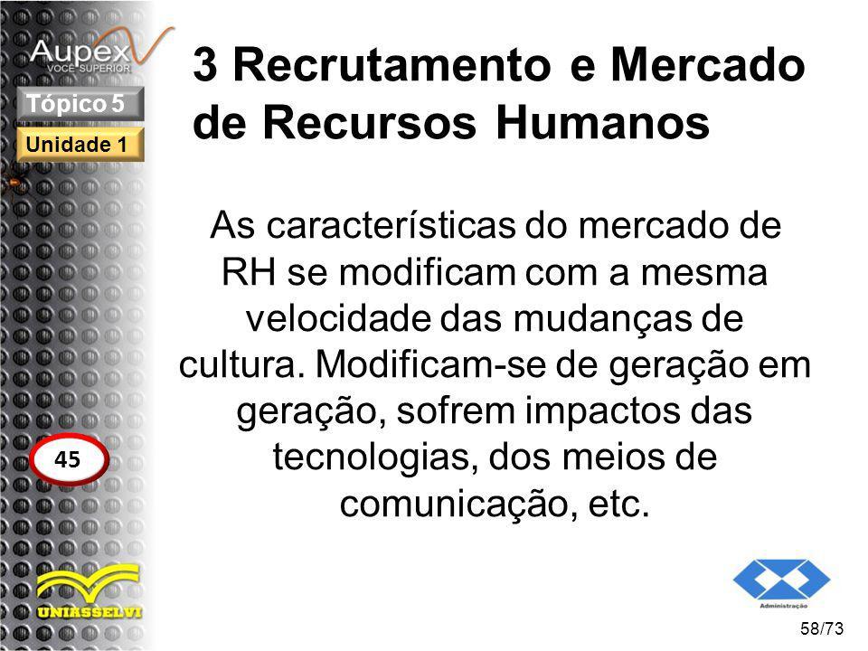 3 Recrutamento e Mercado de Recursos Humanos As características do mercado de RH se modificam com a mesma velocidade das mudanças de cultura. Modifica