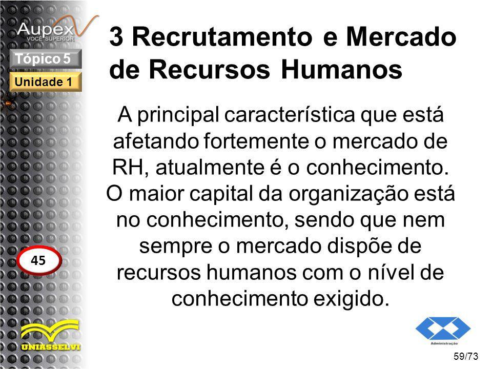3 Recrutamento e Mercado de Recursos Humanos A principal característica que está afetando fortemente o mercado de RH, atualmente é o conhecimento. O m
