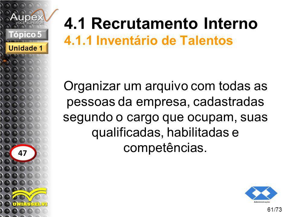 4.1 Recrutamento Interno 4.1.1 Inventário de Talentos Organizar um arquivo com todas as pessoas da empresa, cadastradas segundo o cargo que ocupam, su
