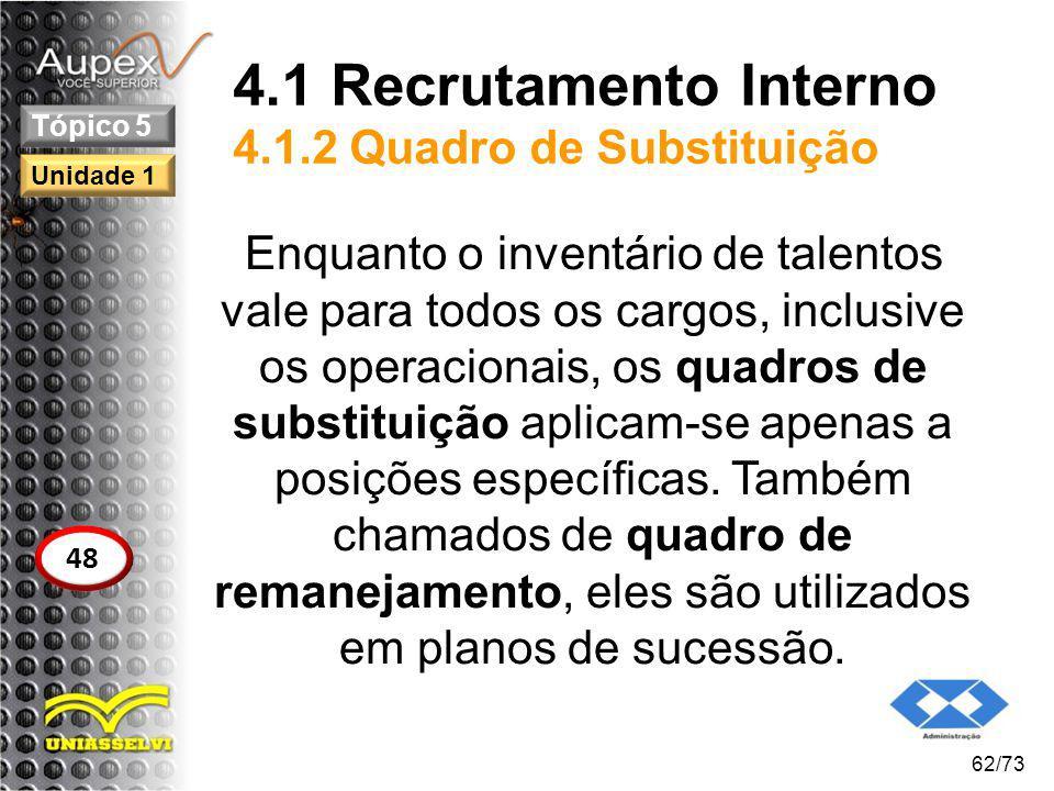 4.1 Recrutamento Interno 4.1.2 Quadro de Substituição Enquanto o inventário de talentos vale para todos os cargos, inclusive os operacionais, os quadr