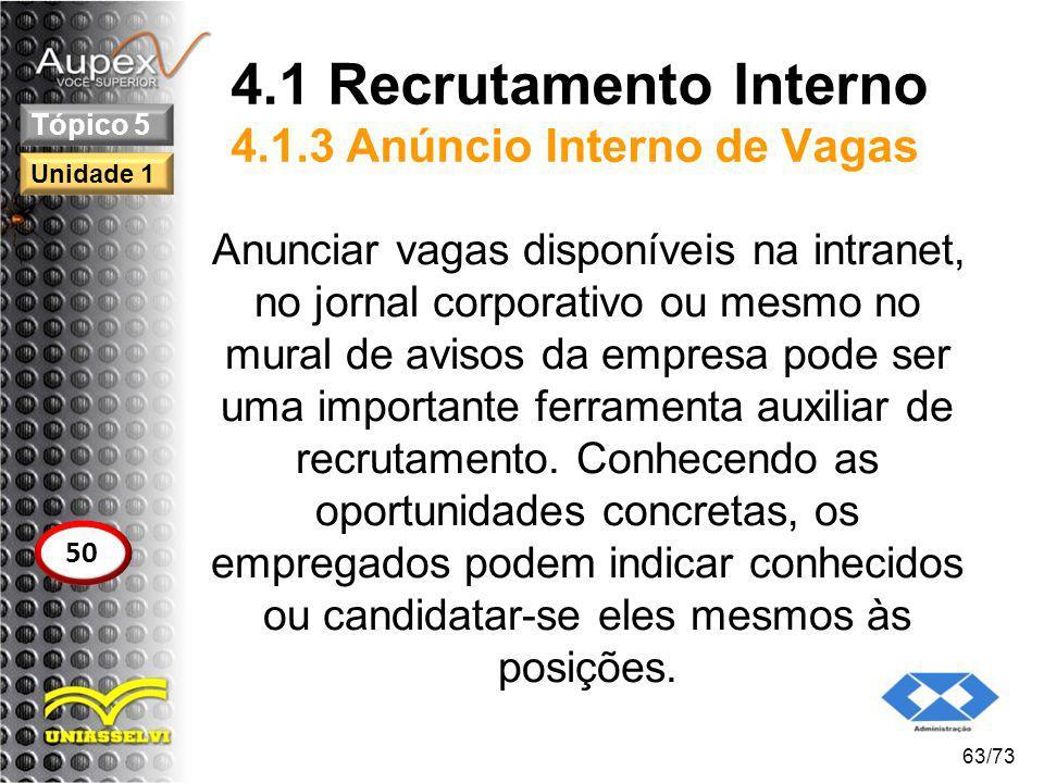 4.1 Recrutamento Interno 4.1.3 Anúncio Interno de Vagas Anunciar vagas disponíveis na intranet, no jornal corporativo ou mesmo no mural de avisos da e