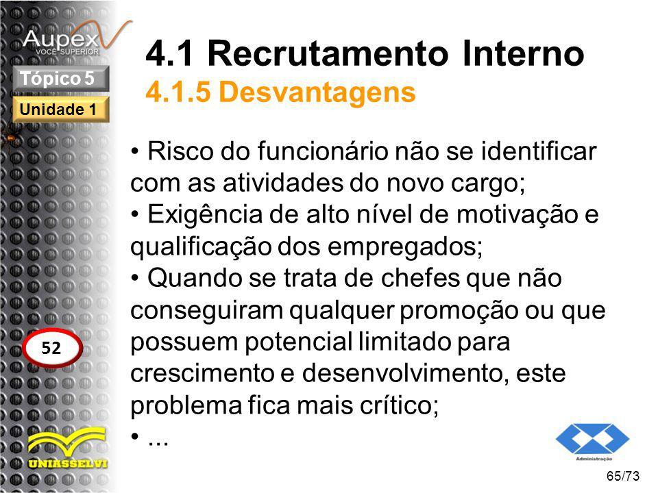 4.1 Recrutamento Interno 4.1.5 Desvantagens Risco do funcionário não se identificar com as atividades do novo cargo; Exigência de alto nível de motiva
