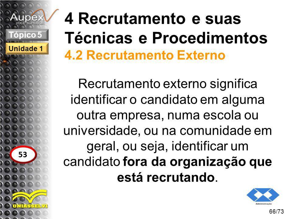 4 Recrutamento e suas Técnicas e Procedimentos 4.2 Recrutamento Externo Recrutamento externo significa identificar o candidato em alguma outra empresa