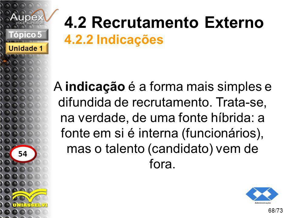 4.2 Recrutamento Externo 4.2.2 Indicações A indicação é a forma mais simples e difundida de recrutamento. Trata-se, na verdade, de uma fonte híbrida: