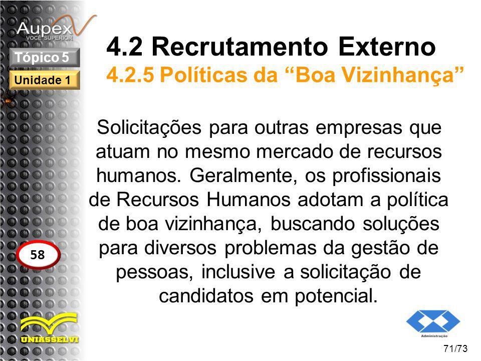 4.2 Recrutamento Externo 4.2.5 Políticas da Boa Vizinhança Solicitações para outras empresas que atuam no mesmo mercado de recursos humanos. Geralment