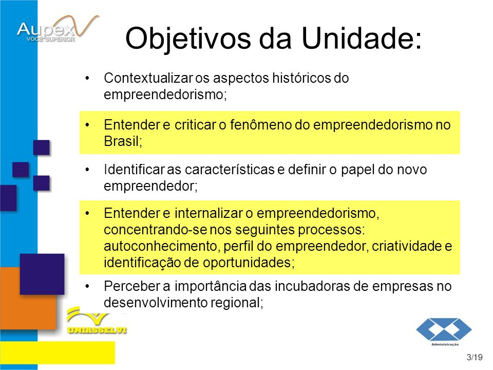 Objetivos da Unidade: Contextualizar os aspectos históricos do empreendedorismo; 3/19 Entender e criticar o fenômeno do empreendedorismo no Brasil; Id