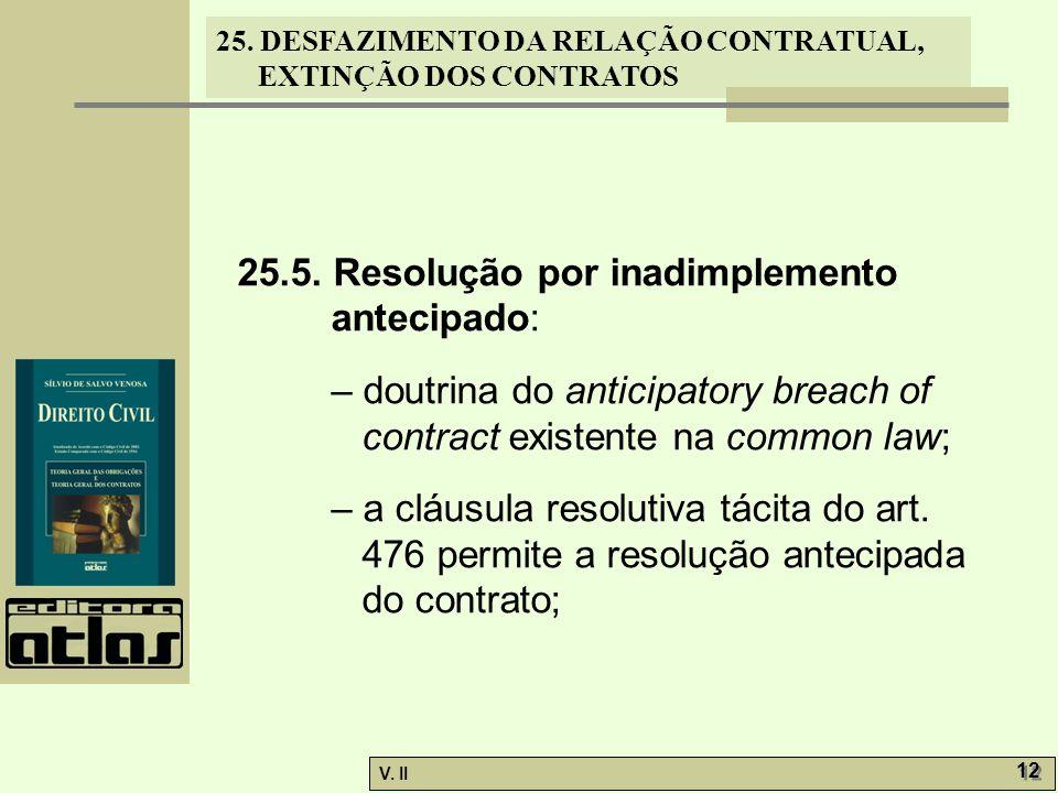 25. DESFAZIMENTO DA RELAÇÃO CONTRATUAL, EXTINÇÃO DOS CONTRATOS V. II 12 25.5. Resolução por inadimplemento antecipado: – doutrina do anticipatory brea