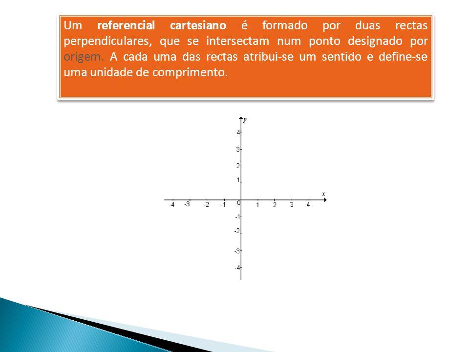 A um sistema de eixos assim constituído chama-se referencial cartesiano ou referencial ortogonal e monométrico.