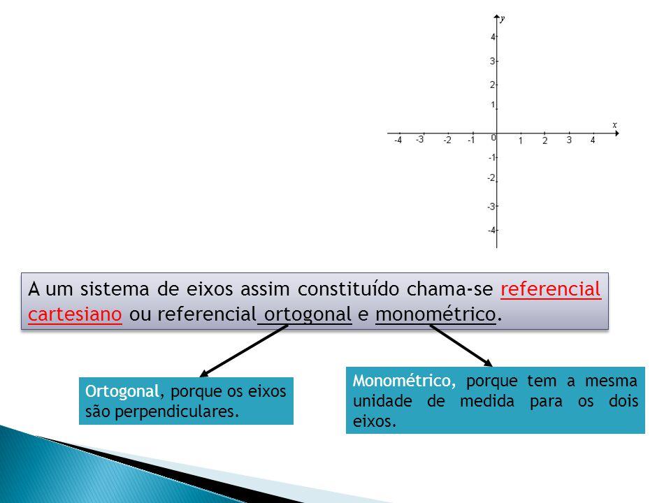 1.º Quadrante 2.º Quadrante 3.º Quadrante4.º Quadrante Eixo das abcissas ou eixo dos xx Eixo das ordenadas ou eixo dos yy Referencial Cartesiano